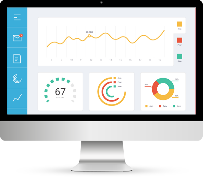 Digital Marketing Dashboard